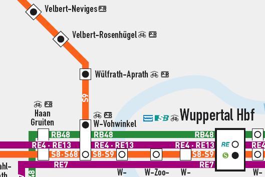 S-Bahn Übersicht